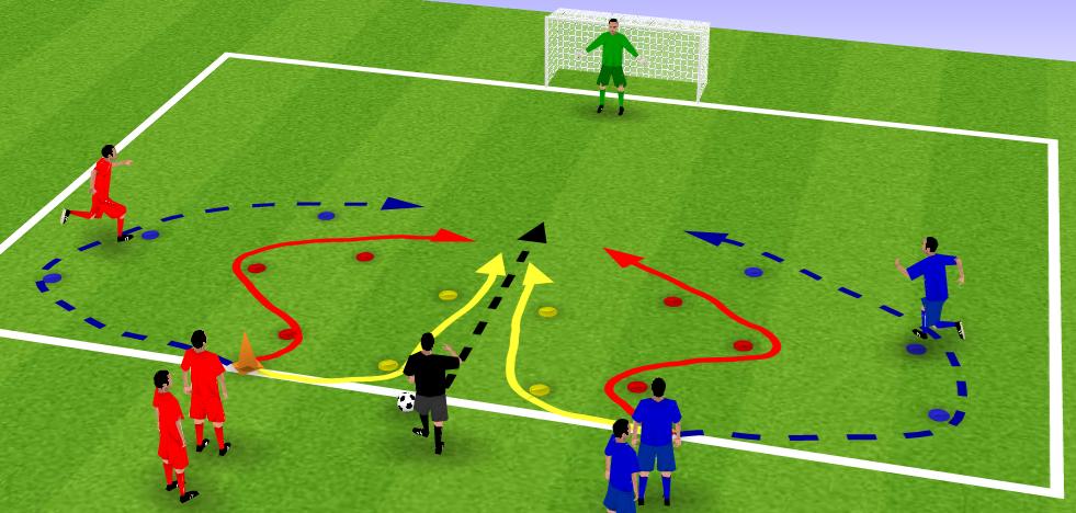 ¿Cómo mejorar la velocidad con el cambio de dirección en el fútbol?