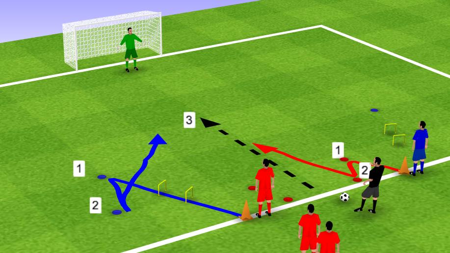 5 exercices de vitesse avec changement de direction (+duel)