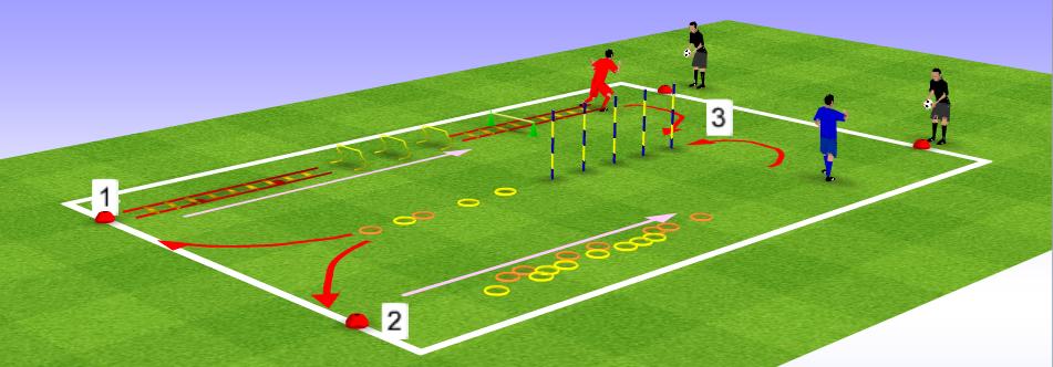 https://www.preparationphysiquefootball.com/2018/images/Intermittent3030.png