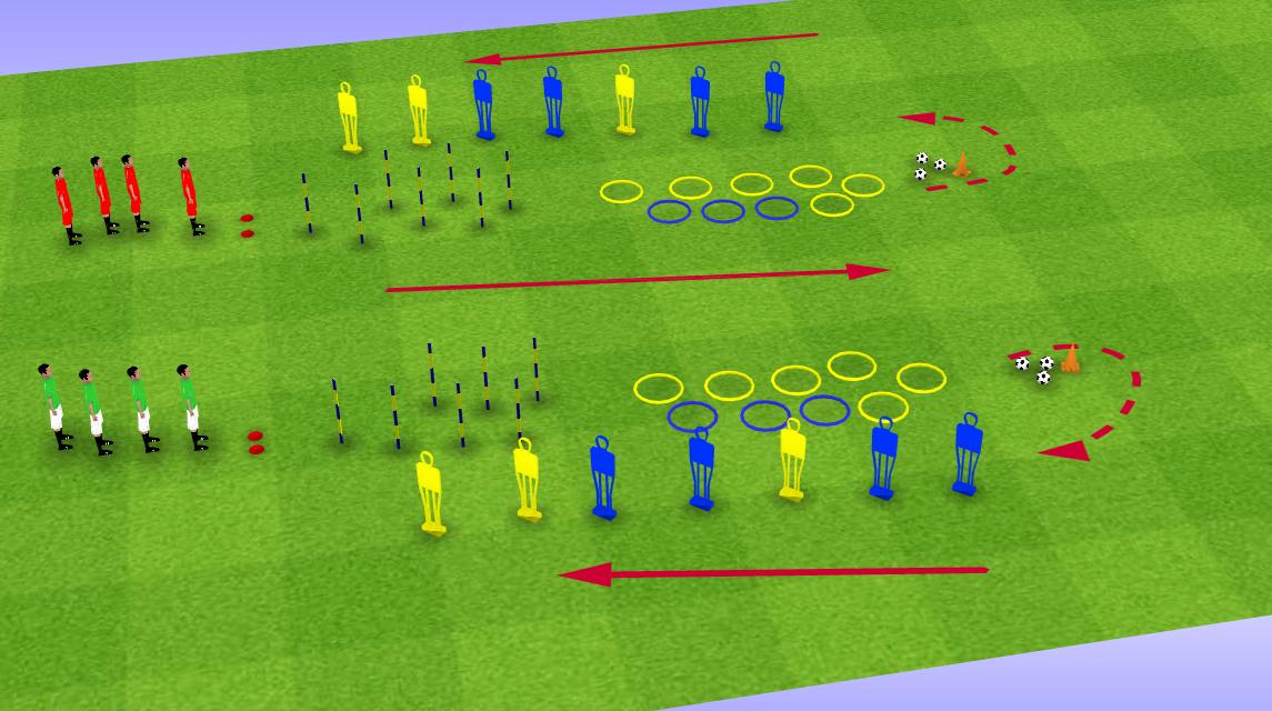 7 ejercicios de coordinación (de U7 a U11)