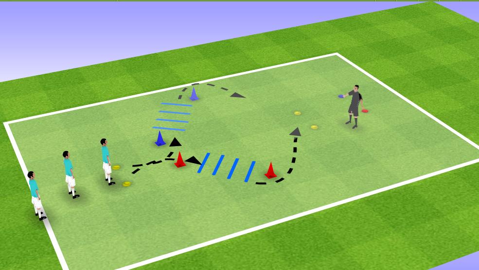 15 exemples d exercices de fréquence gestuelle en football ...