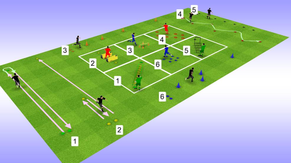 5 ejercicios de potencia de resistencia en fútbol