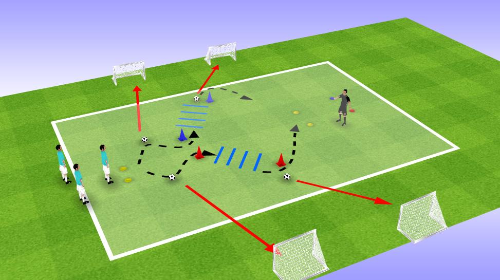 15 ejemplos de ejercicios de frecuencia de gestual en el fútbol (desde los U8 hasta adultos mayores)
